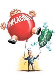 Inflación y pérdida del poder adquisitivo del salario